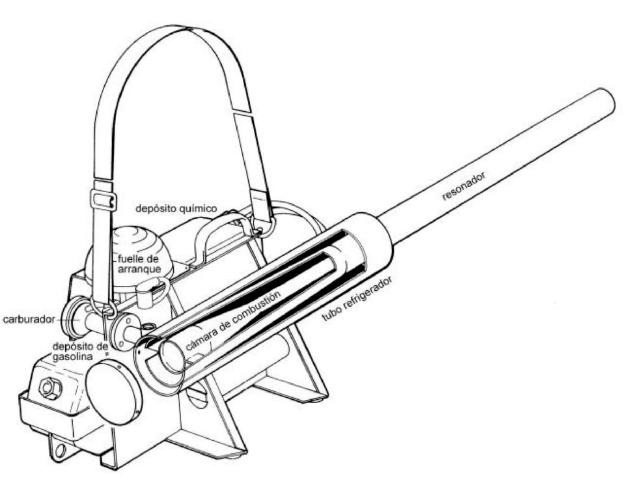 centroaseo-termonebulizador